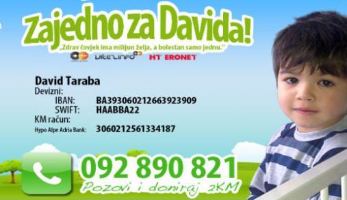 David Taraba